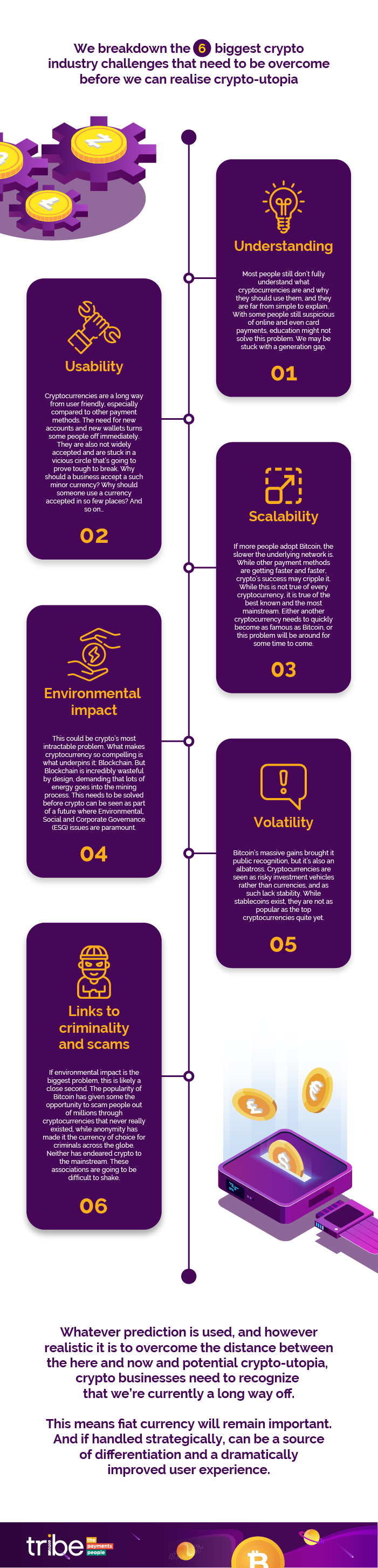 Tribe-infographic-crypto-challenges-2020