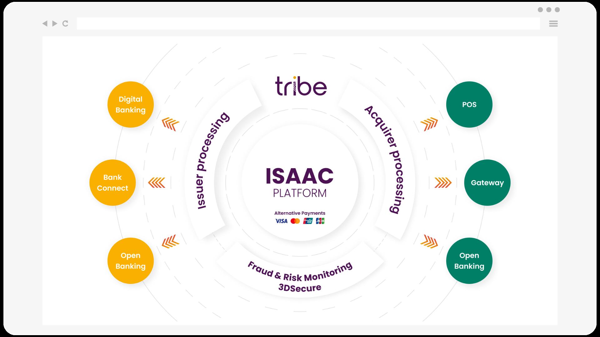 browser_ISAAC
